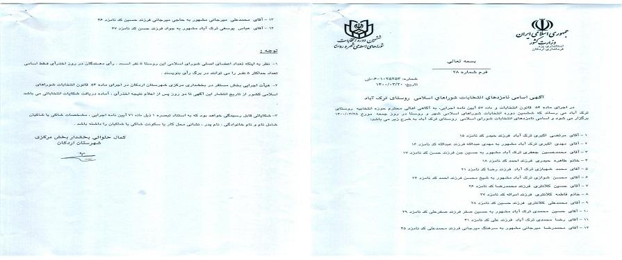 آگهی اسامی نامزدهای انتخابات شوراهای اسلامی روستای ترک آباد